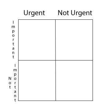 Saving time can help you accomplish tasks for Time management grid template