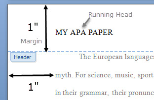 The APA Style running head is inside of the top margin